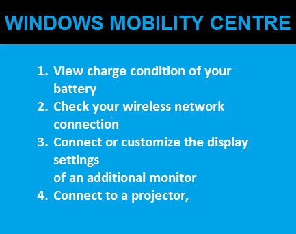 Windows Mobility Centre- Microsoft's Very Useful Utility