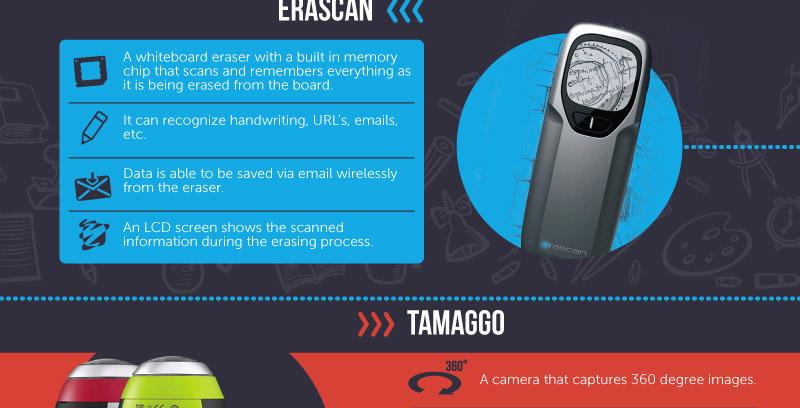 13 Sci-fi Gadgets you wont believe already exist : Infographics