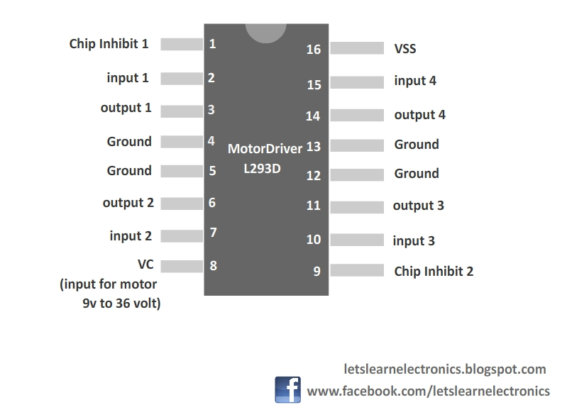 Make a line follower robot from basics lets learn electronics motor driver ic we are going to use today is l293d h bridge ic l293d is used to drive small motors it comes in a 16 pin package and is capable of driving sciox Gallery