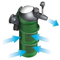 filtr wenętrzyny zielony