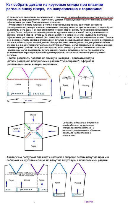 Вязание регланом снизу модели со схемами