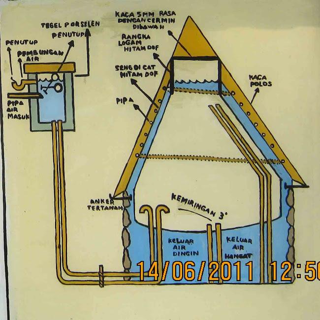 skema rancangan penghangat air tenaga surya sederhana