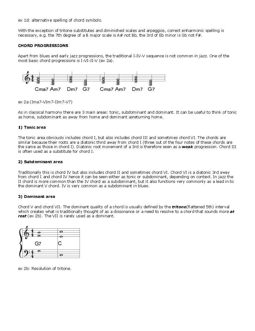 Basic Jazz Chords - Bing images