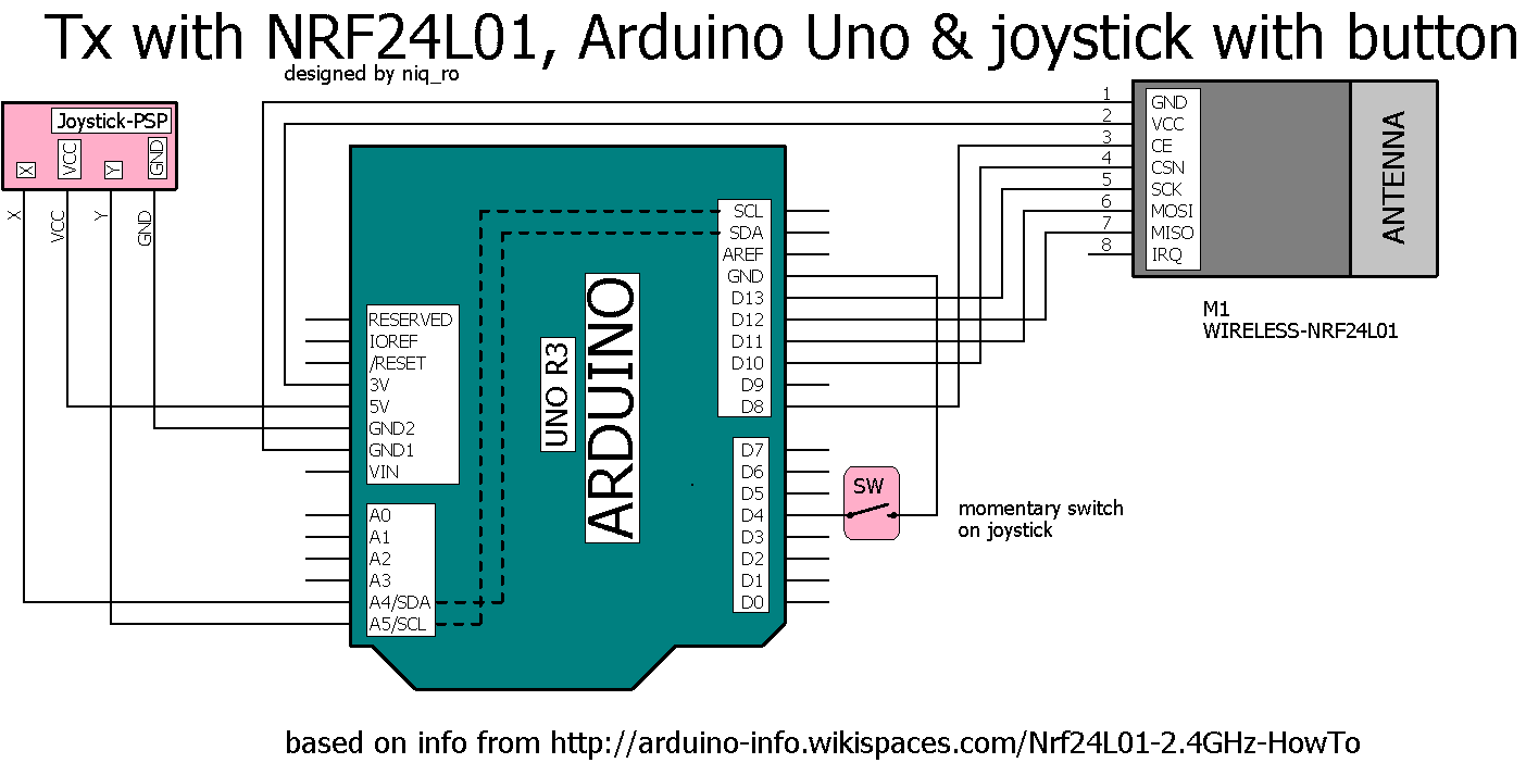 Arduino tehniq nrf l radio module and