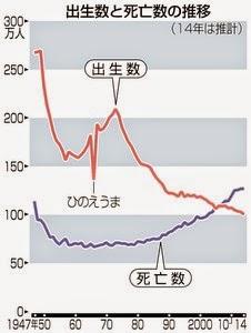 2015(1--4): 「2015年中国バブ...