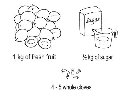 jam ingredients by Yukié Matsushita