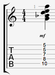 Gm69 Guitar Chord
