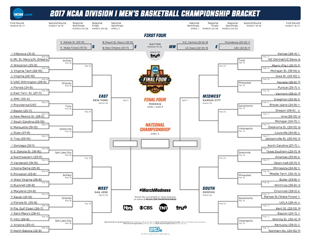 March Madness 2017 live bracket