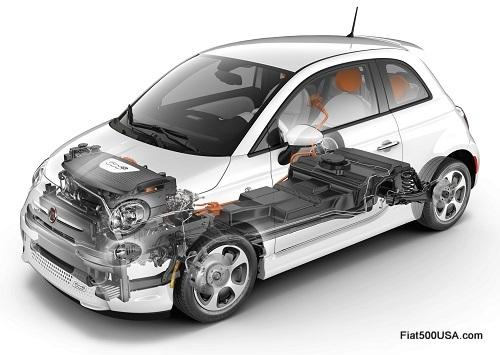 2012 fiat 500 repair manual