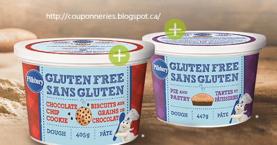 Coupons reduction sans gluten
