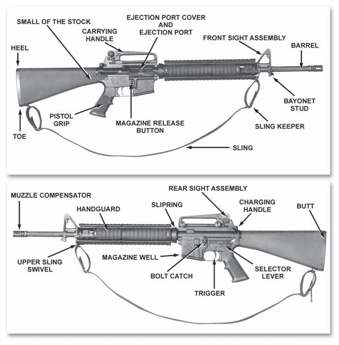 army leadership section i manual of arms m16 series rifle Civil War Manual of Arms Manual of Arms Sword