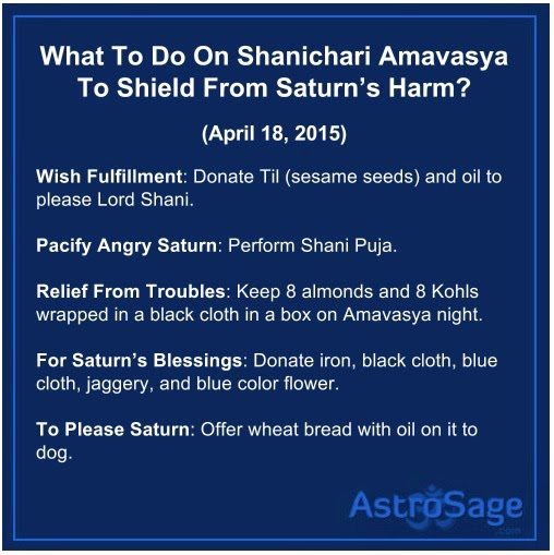 Know the useful remedies to be followed on Shanichari Amavasya.