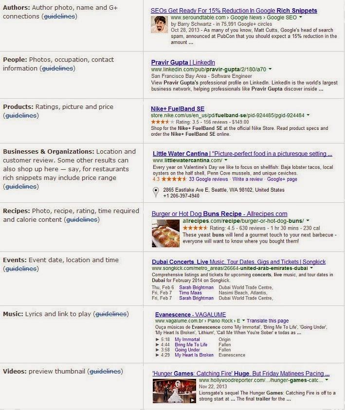 Penalizacion Google