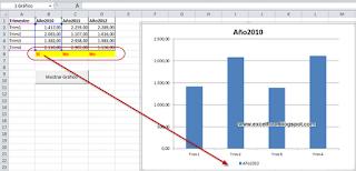 VBA: Mostrar/Ocultar Series de un gráfico en Excel.