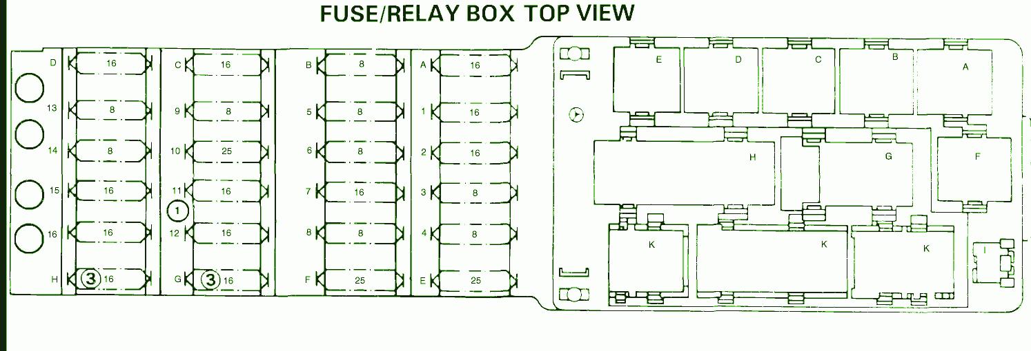 Mercedes Fuse Box Diagram