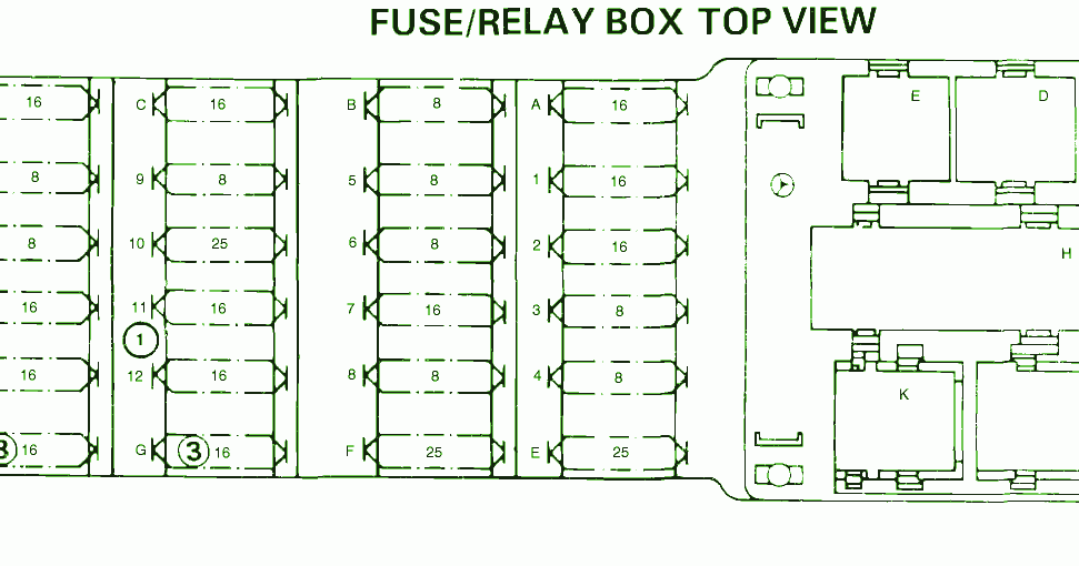 Fuse Box Diagram Mercedes 230