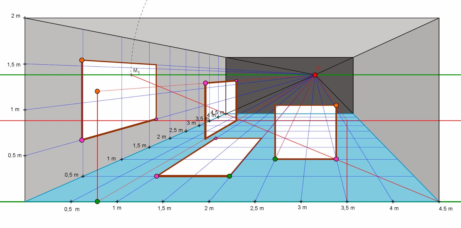 Pl stica en el frica perspectiva c nica frontal - Habitacion en perspectiva conica ...