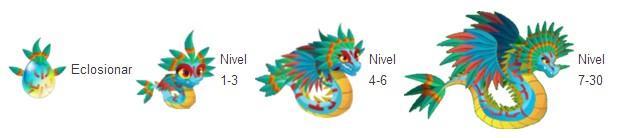 crecimiento del dragon quetzal