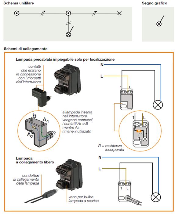 Schemi Elettrici Deviatori Interruttori : Impianto elettrico di un appartamento medio schemi