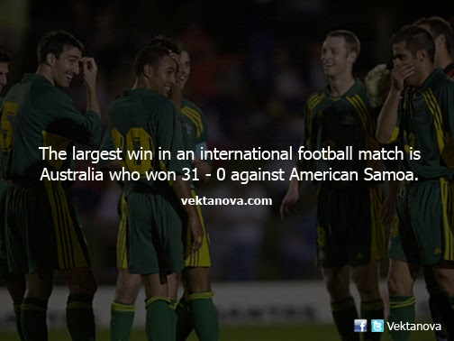 Largest Win in International Football Match