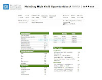 MainStay High Yield Opportunities A (MYHAX)