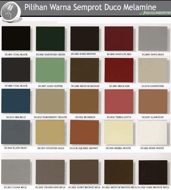 contoh warna melamine duco furniture minimalis