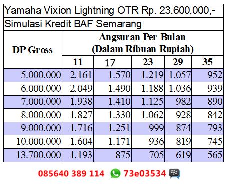 Spesifikasi Dan Harga Yamaha New Vixion Lightning