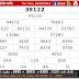 Kết quả xổ số miền bắc ngày 18-9-2014