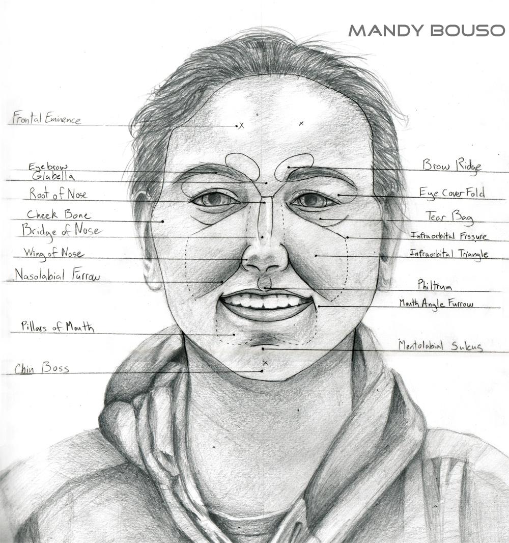 Mandelyn Studios: Anatomy of a Smile
