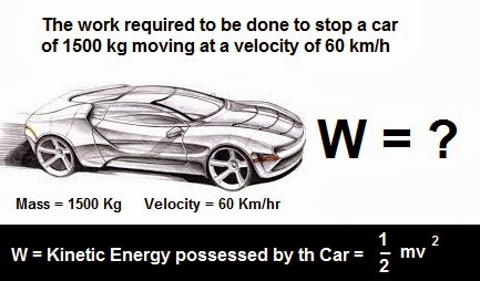 Work Required to be done to stop the car | CBSE Class 9th  | Science | Chapter 11. Work And Energy |   Solved Exercises