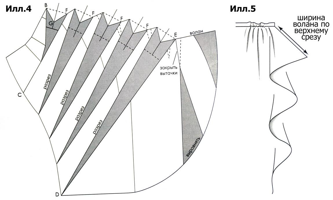 Схемы вышивки крест коты