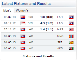 Laos Fixtures and Results