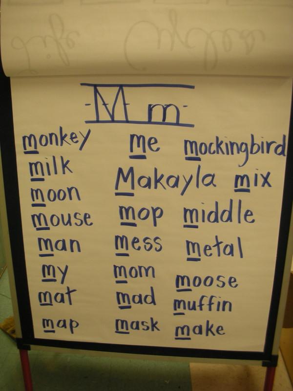 sweet kindergarten: letter m