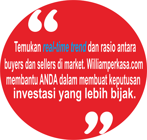 Keuntungan Trading Emas Online Askap Social