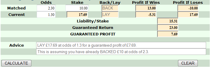 back lay sure bets