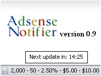 Ad sense Notifier