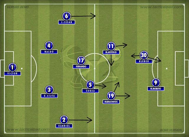 4-2-2-2 de Luxemburgo no Grêmio