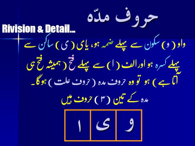 tajweed ul quran in urdu pdf