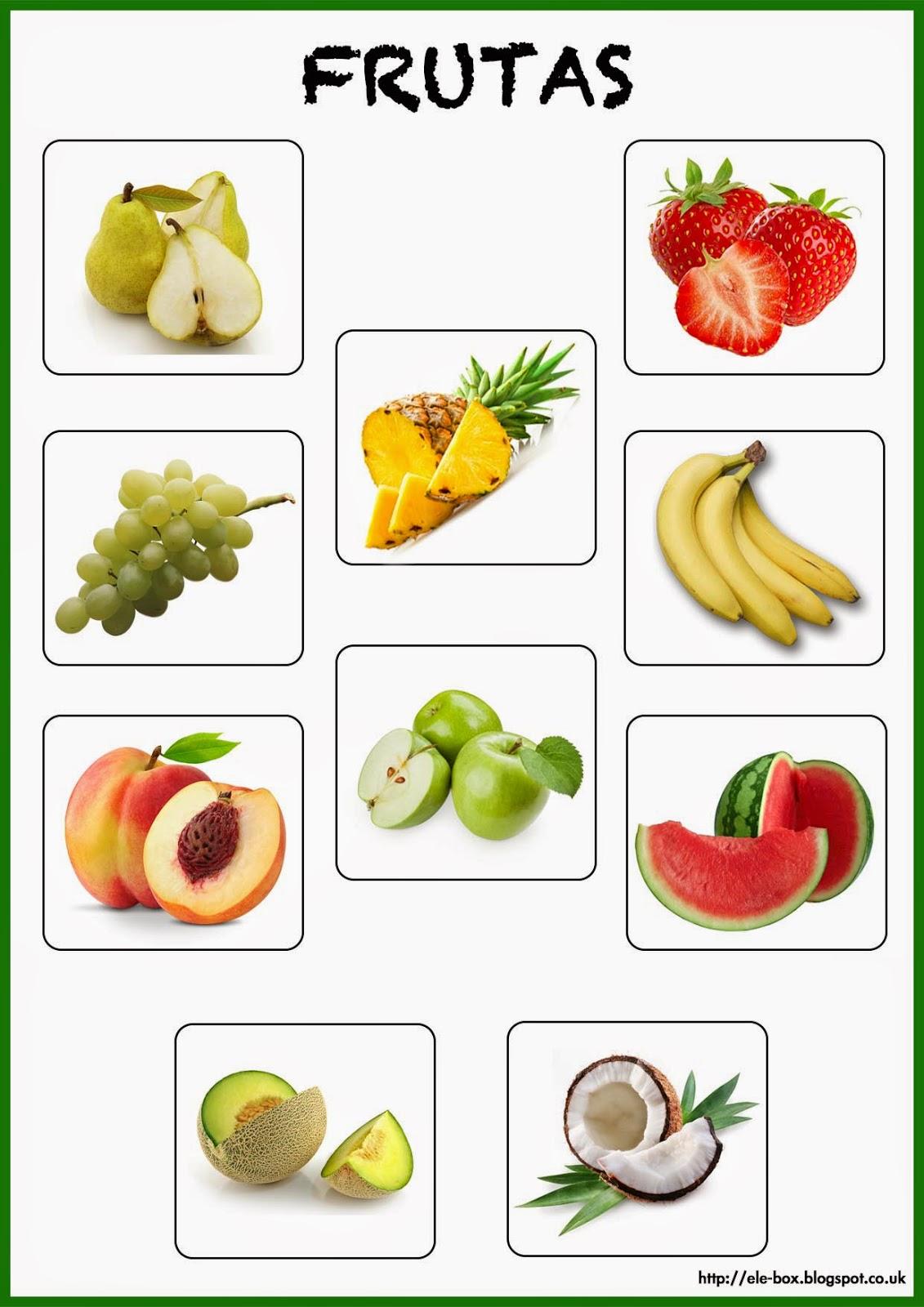 Las frutas en espanol