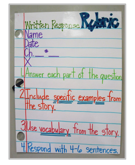 reader s response Do you use reader's response journals in your room i just love how wonderful these work in my room and the kids seem to love them we use them at least once a day but usually more since they are using them during guided reading and centers.