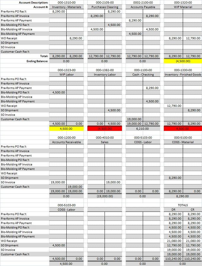 printable accounting forms