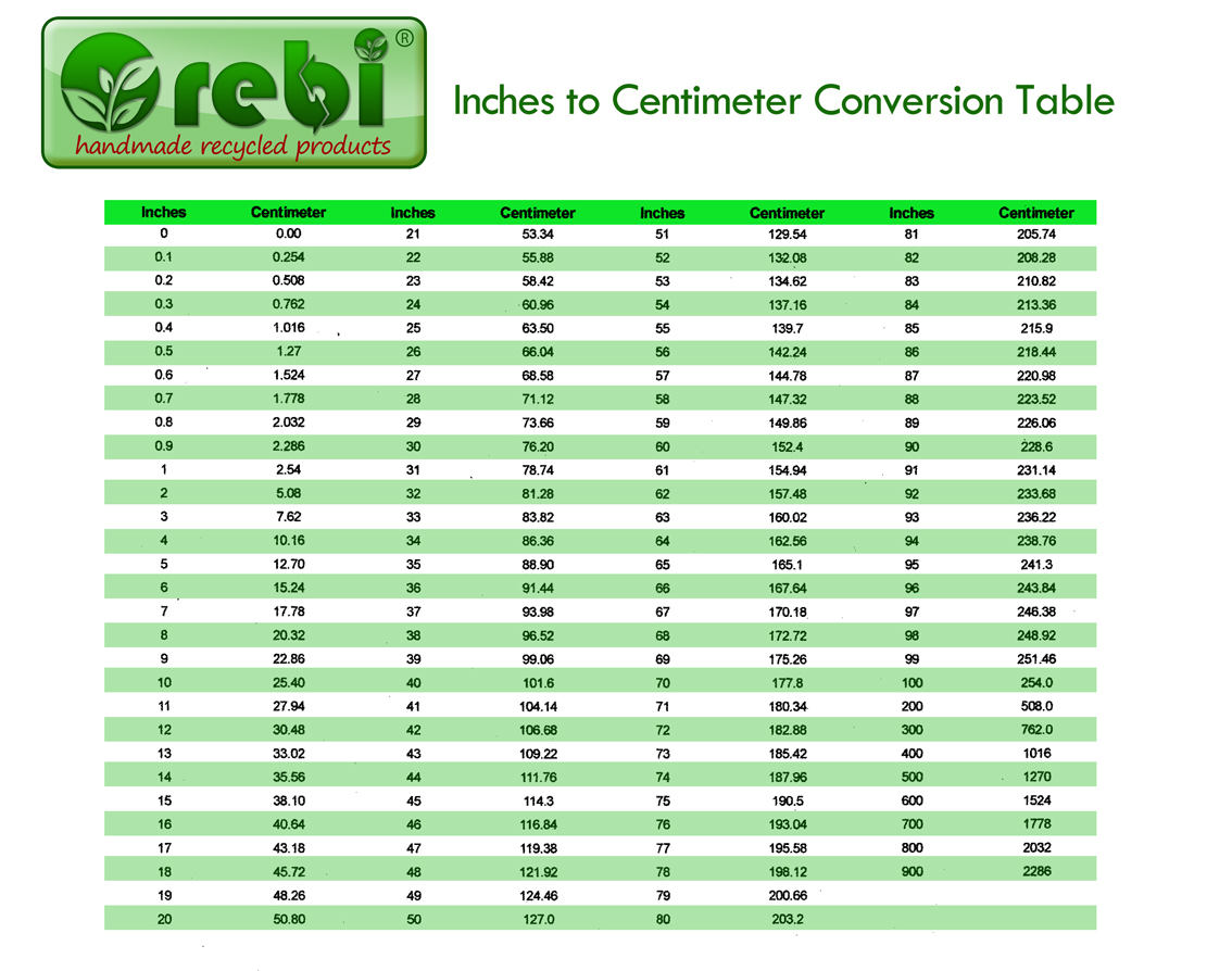 inch to centimeters conversion table: