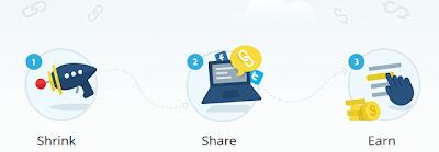 كيفية جلب لائحة بروكسى جديدة كل يوم و استخدامها فى برنامج ADs Pro