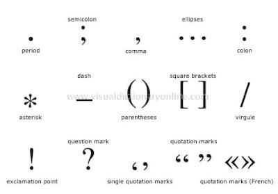 Signos de puntuación en inglés Punctuation marks