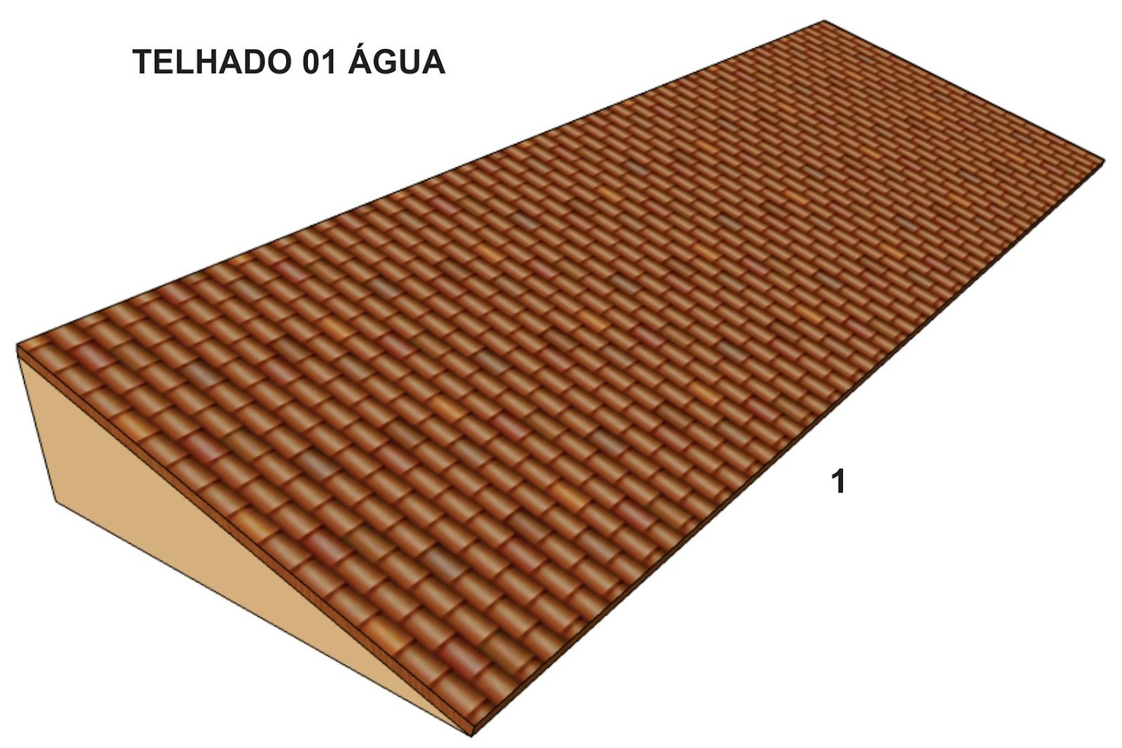 Amado PEDREIRÃO - Macetes de construção: O que são Águas do Telhado  OI51