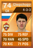 Sergey Chepchugov (IF2) 74 - FIFA 12 Ultimate Team Card - Orange MOTM