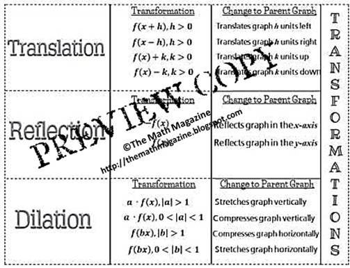 Printables High School Psychology Worksheets high school psychology worksheets abitlikethis table answer key free download printable on sbobetag com