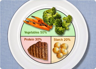 Health Tips for Today - Healthy Eating Plan