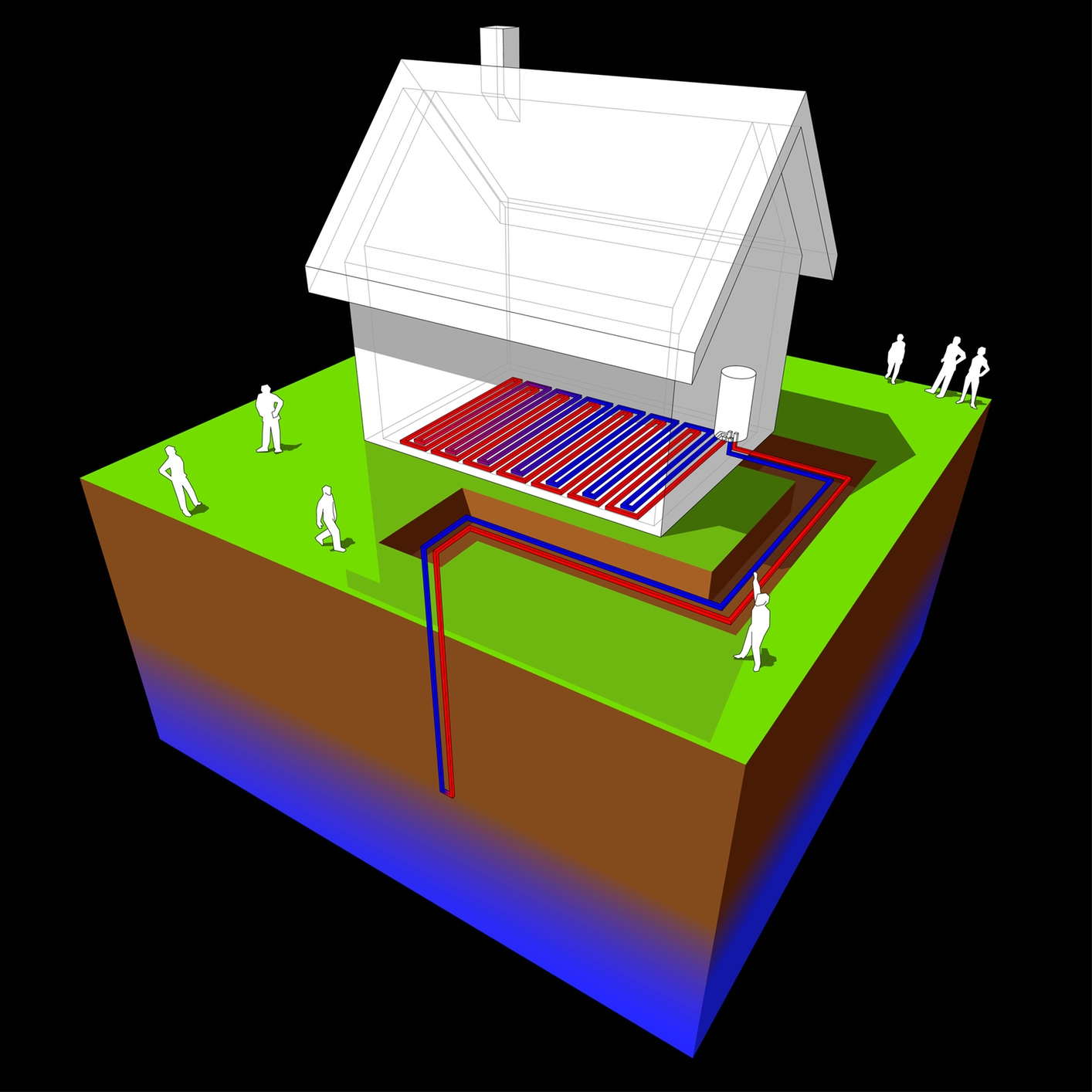 Geothermal Heating and Cooling Systems: January 2013 #6CC506