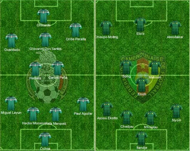 FIFA World Cup 2014- Mexico Vs Cameroon Starting Lineups